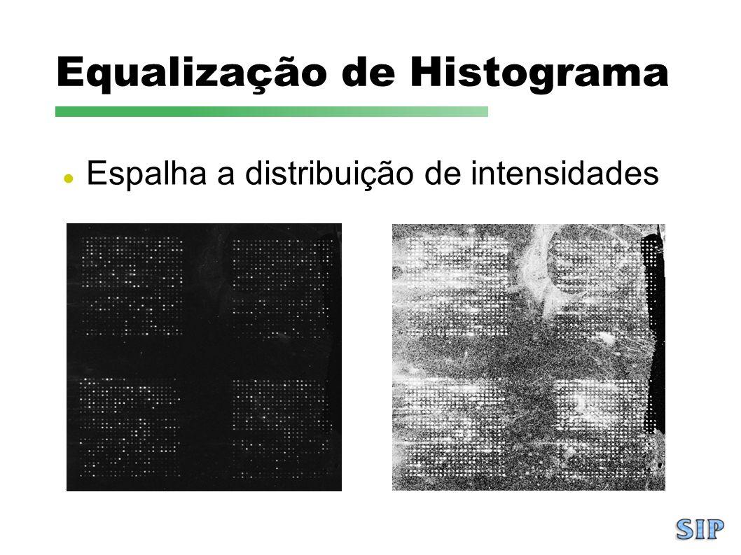 Equalização de Histograma Espalha a distribuição de intensidades