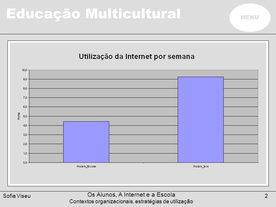 Educação Multicultural MENU Sofia Viseu Os Alunos, A Internet e a Escola Contextos organizacionais, estratégias de utilização 2 Frequência de Utilizaç