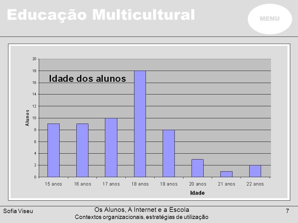 Educação Multicultural MENU Sofia Viseu Os Alunos, A Internet e a Escola Contextos organizacionais, estratégias de utilização 7 Modalidades de formaçã