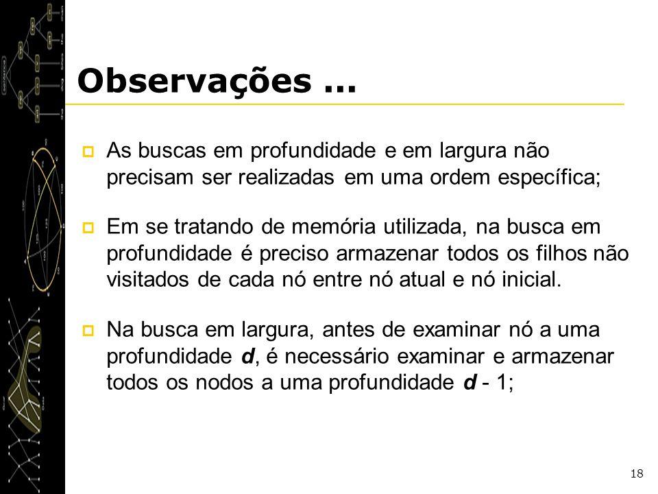 18 Observações... As buscas em profundidade e em largura não precisam ser realizadas em uma ordem específica; Em se tratando de memória utilizada, na