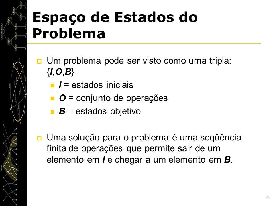 4 Espaço de Estados do Problema Um problema pode ser visto como uma tripla: {I,O,B} I = estados iniciais O = conjunto de operações B = estados objetiv