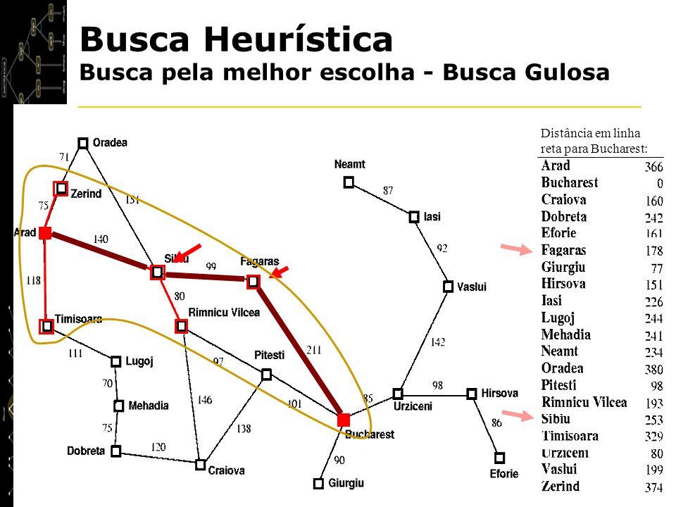 15 Busca Heurística Busca pela melhor escolha - Busca Gulosa Distância em linha reta para Bucharest: