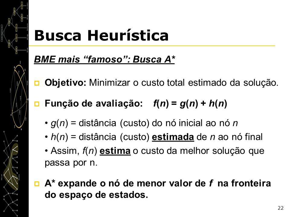 22 Busca Heurística BME mais famoso: Busca A* Objetivo: Minimizar o custo total estimado da solução. Função de avaliação: f(n) = g(n) + h(n) g(n) = di