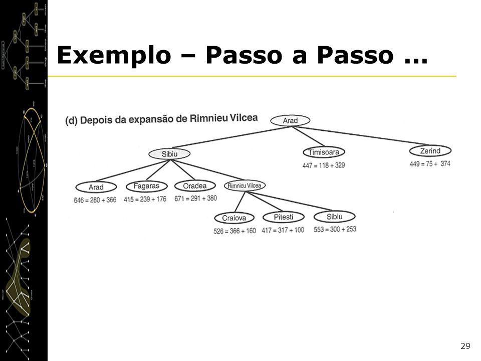 29 Exemplo – Passo a Passo...