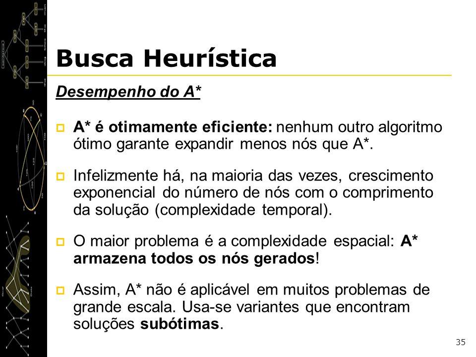 35 Busca Heurística Desempenho do A* A* é otimamente eficiente: nenhum outro algoritmo ótimo garante expandir menos nós que A*. Infelizmente há, na ma