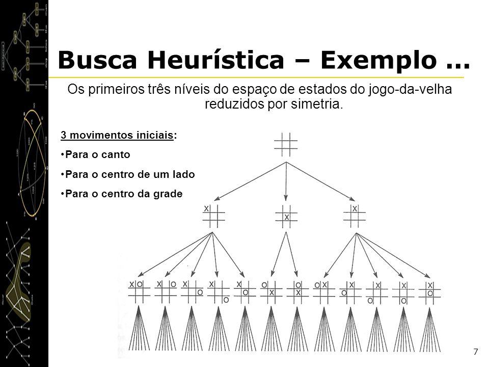 7 Busca Heurística – Exemplo... Os primeiros três níveis do espaço de estados do jogo-da-velha reduzidos por simetria. 3 movimentos iniciais: Para o c