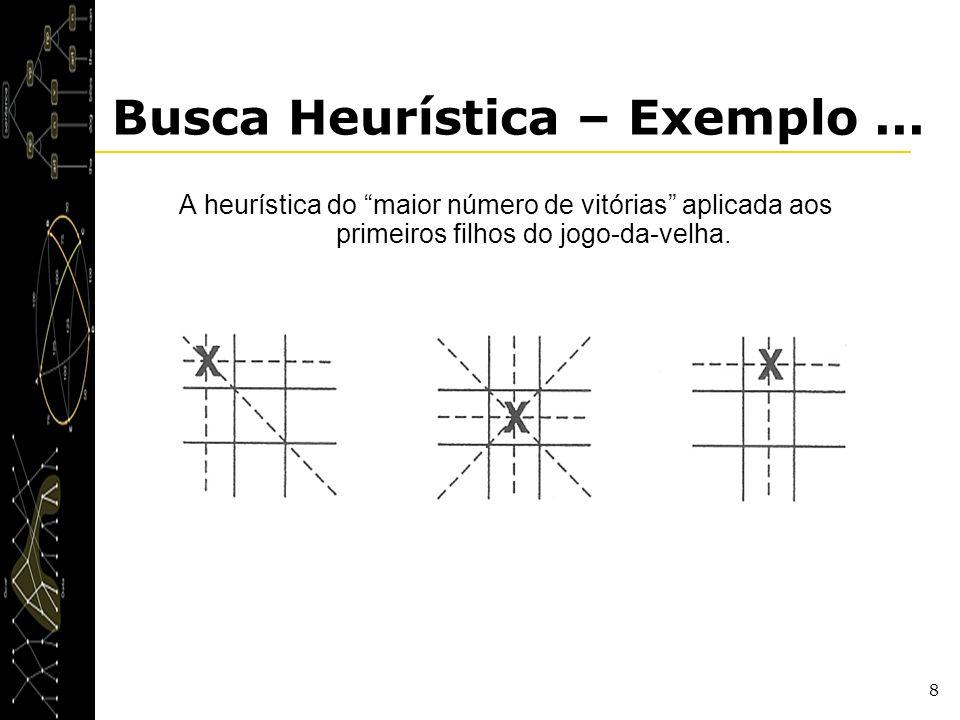 8 A heurística do maior número de vitórias aplicada aos primeiros filhos do jogo-da-velha. Busca Heurística – Exemplo...