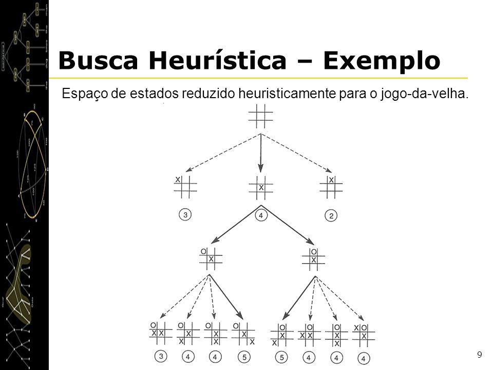 9 Espaço de estados reduzido heuristicamente para o jogo-da-velha. Busca Heurística – Exemplo