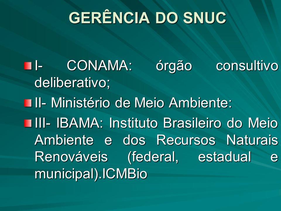 GERÊNCIA DO SNUC I- CONAMA: órgão consultivo deliberativo; II- Ministério de Meio Ambiente: III- IBAMA: Instituto Brasileiro do Meio Ambiente e dos Re