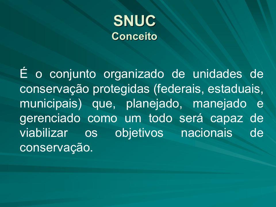 SNUC Conceito É o conjunto organizado de unidades de conservação protegidas (federais, estaduais, municipais) que, planejado, manejado e gerenciado co