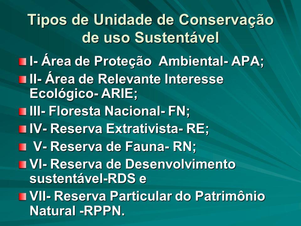 Tipos de Unidade de Conservação de uso Sustentável I- Área de Proteção Ambiental- APA; II- Área de Relevante Interesse Ecológico- ARIE; III- Floresta