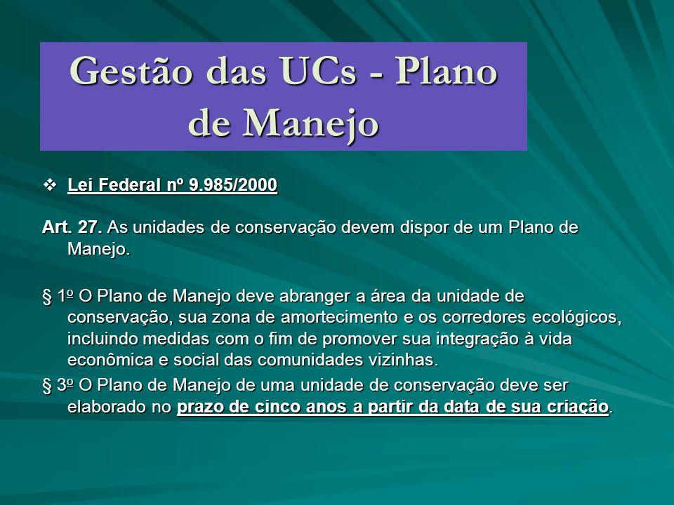 Gestão das UCs - Plano de Manejo Art.28.