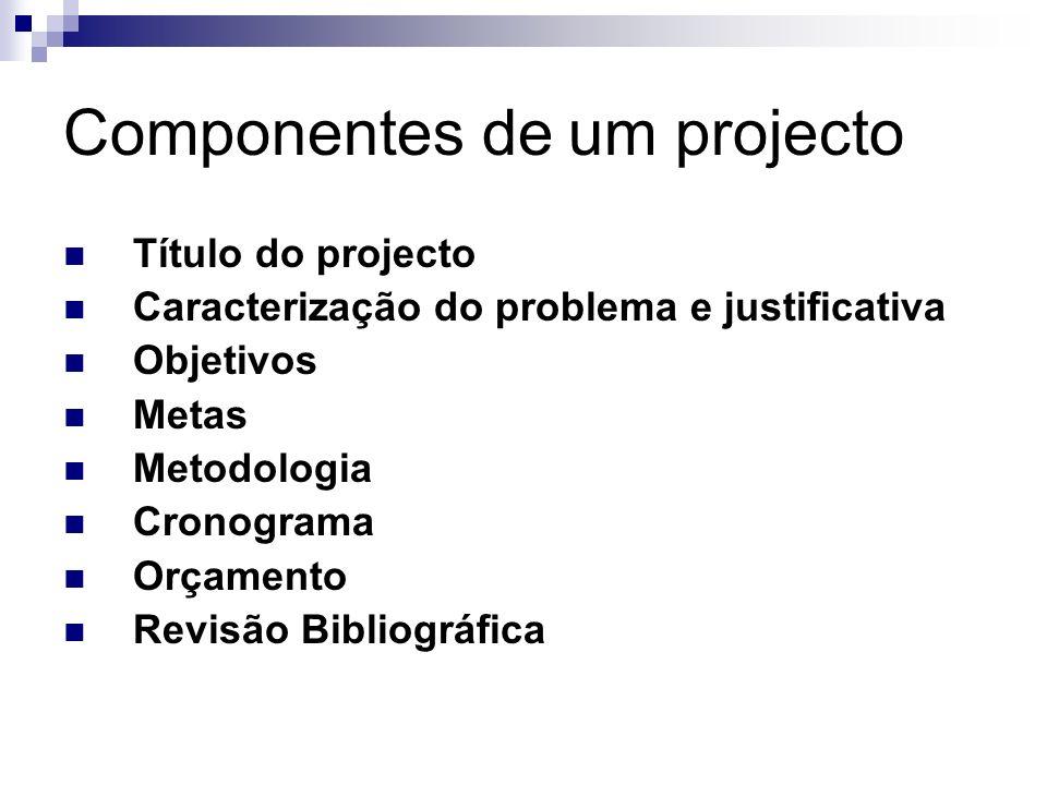 Componentes de um projecto Título do projecto Caracterização do problema e justificativa Objetivos Metas Metodologia Cronograma Orçamento Revisão Bibl