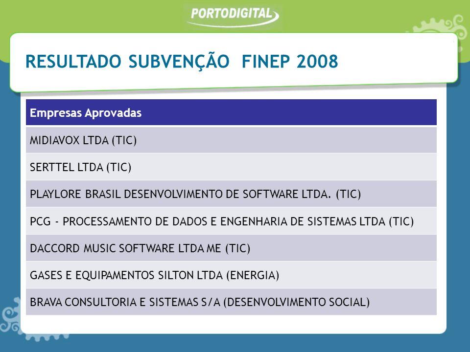 RESULTADO SUBVENÇÃO FINEP 2008 Empresas Aprovadas MIDIAVOX LTDA (TIC) SERTTEL LTDA (TIC) PLAYLORE BRASIL DESENVOLVIMENTO DE SOFTWARE LTDA. (TIC) PCG -