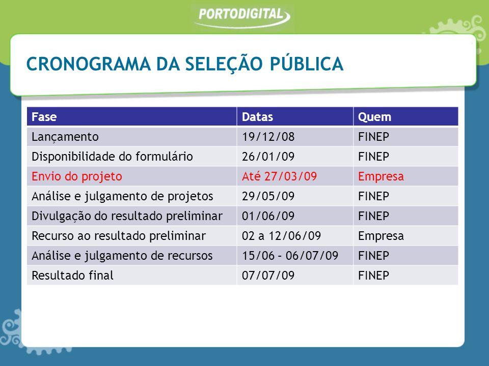 CRONOGRAMA DA SELEÇÃO PÚBLICA FaseDatasQuem Lançamento19/12/08FINEP Disponibilidade do formulário26/01/09FINEP Envio do projetoAté 27/03/09Empresa Aná