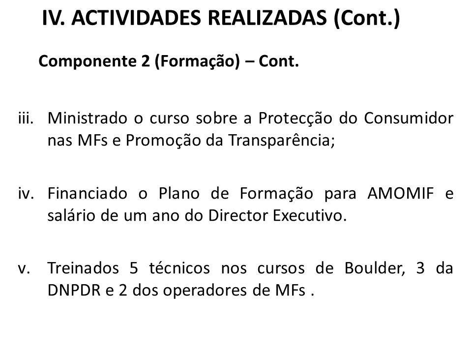 IV. ACTIVIDADES REALIZADAS (Cont.) Componente 2 (Formação) – Cont. iii. Ministrado o curso sobre a Protecção do Consumidor nas MFs e Promoção da Trans
