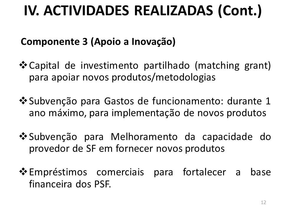 IV. ACTIVIDADES REALIZADAS (Cont.) Componente 3 (Apoio a Inovação) Capital de investimento partilhado (matching grant) para apoiar novos produtos/meto