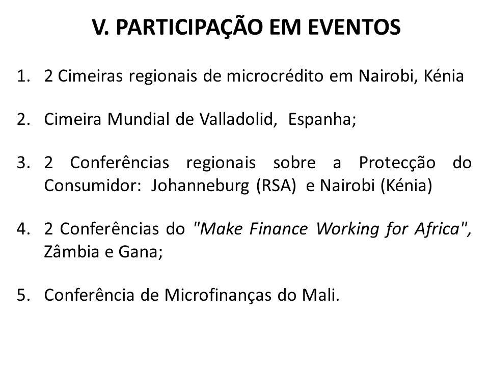 V. PARTICIPAÇÃO EM EVENTOS 1.2 Cimeiras regionais de microcrédito em Nairobi, Kénia 2.Cimeira Mundial de Valladolid, Espanha; 3.2 Conferências regiona