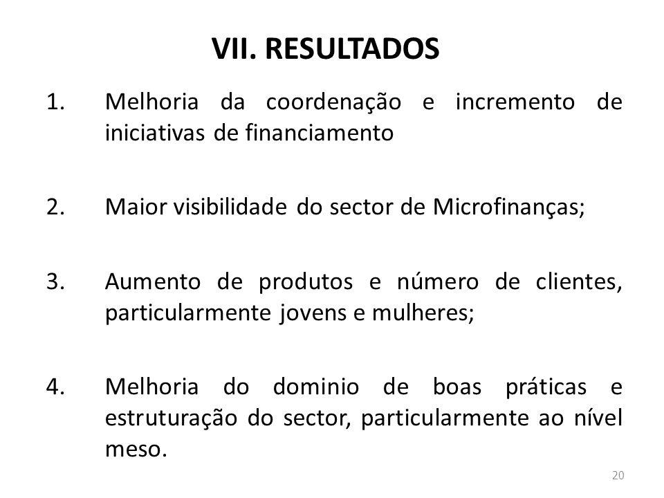 VII. RESULTADOS 1.Melhoria da coordenação e incremento de iniciativas de financiamento 2.Maior visibilidade do sector de Microfinanças; 3.Aumento de p