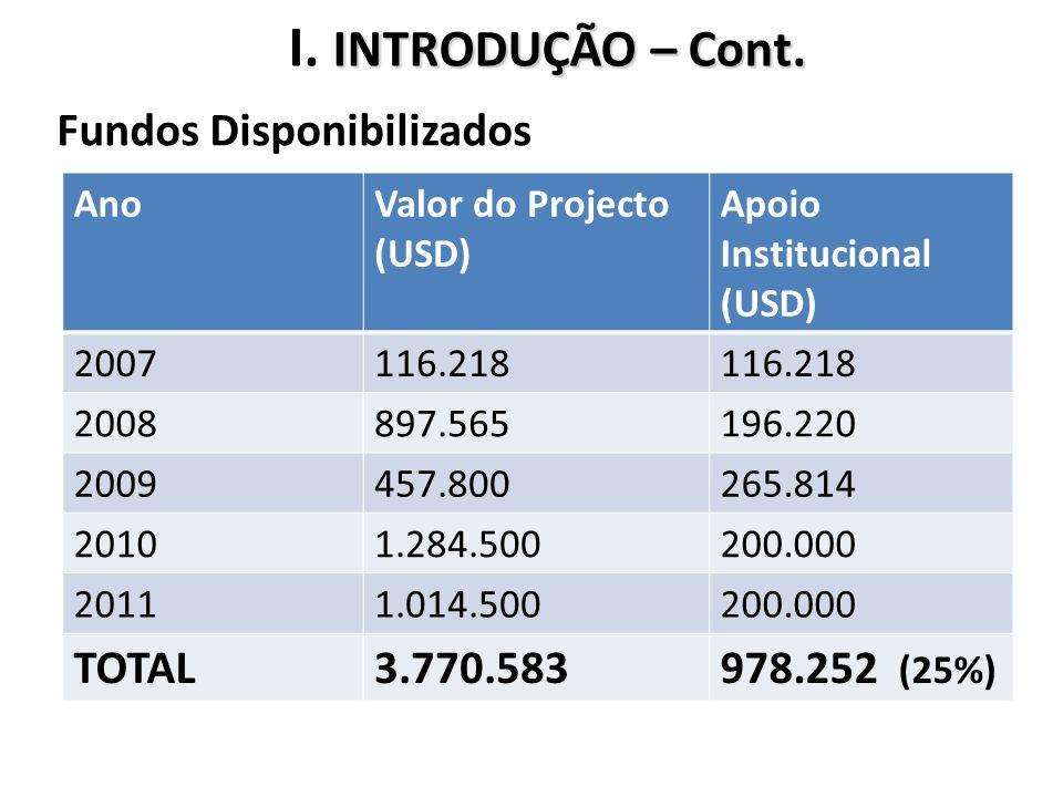 INTRODUÇÃO – Cont. I. INTRODUÇÃO – Cont. Fundos Disponibilizados 2 AnoValor do Projecto (USD) Apoio Institucional (USD) 2007116.218 2008897.565196.220