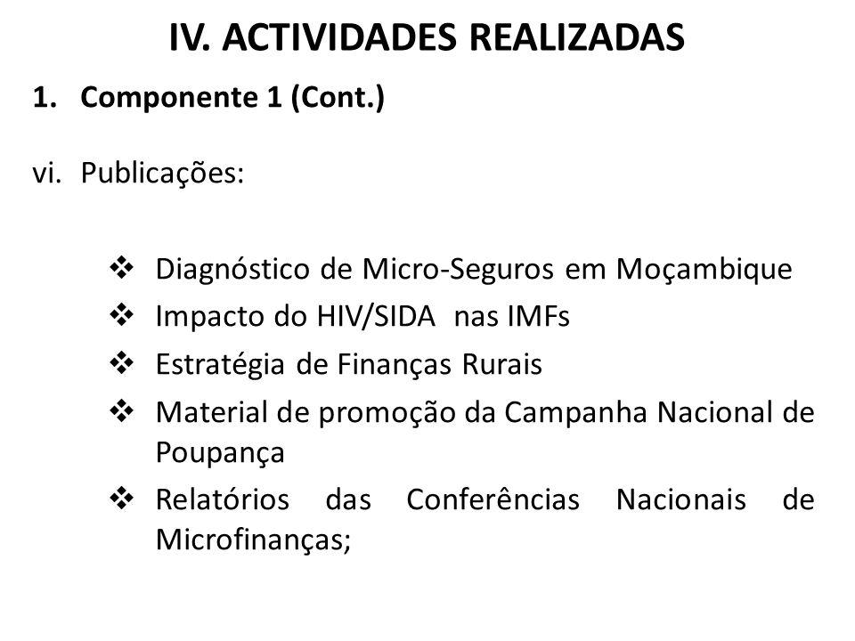 IV. ACTIVIDADES REALIZADAS 1.Componente 1 (Cont.) vi.Publicações: Diagnóstico de Micro-Seguros em Moçambique Impacto do HIV/SIDA nas IMFs Estratégia d