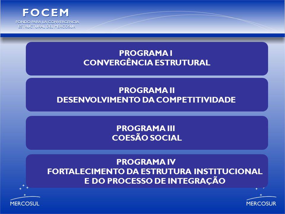 PROGRAMA I CONVERGÊNCIA ESTRUTURAL PROGRAMA II DESENVOLVIMENTO DA COMPETITIVIDADE PROGRAMA III COESÃO SOCIAL PROGRAMA IV FORTALECIMENTO DA ESTRUTURA INSTITUCIONAL E DO PROCESSO DE INTEGRAÇÃO