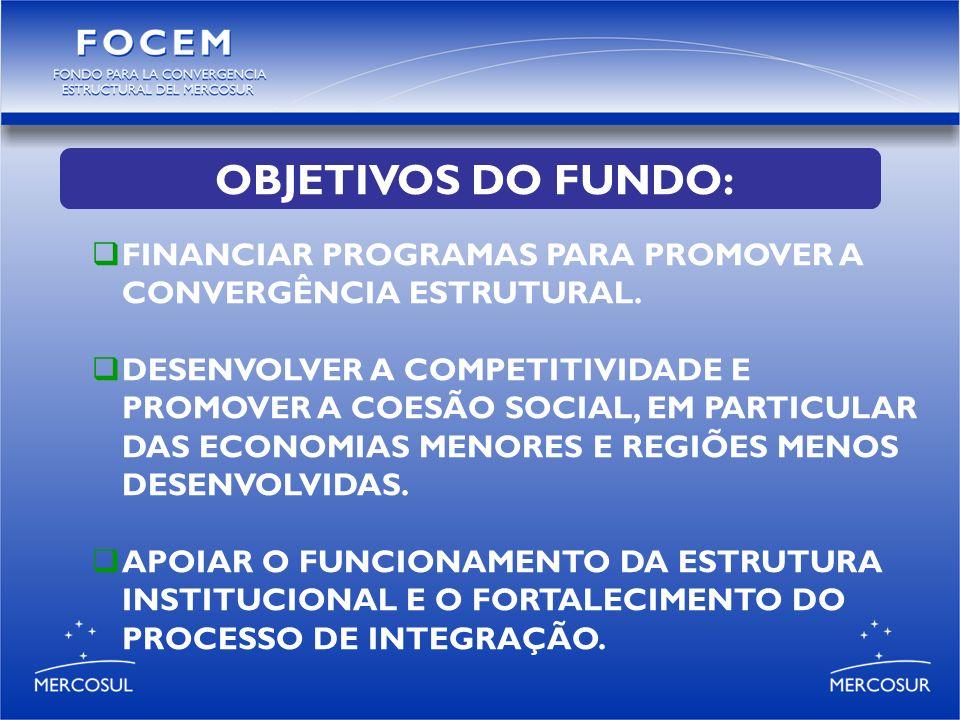FINANCIAR PROGRAMAS PARA PROMOVER A CONVERGÊNCIA ESTRUTURAL.
