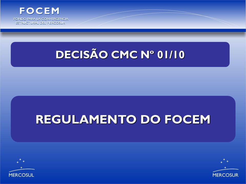 PROGRAMA I III)GERAÇÃO, TRANSPORTE E DISTRIBUIÇÃO DE ENERGIA ELÉTRICA.