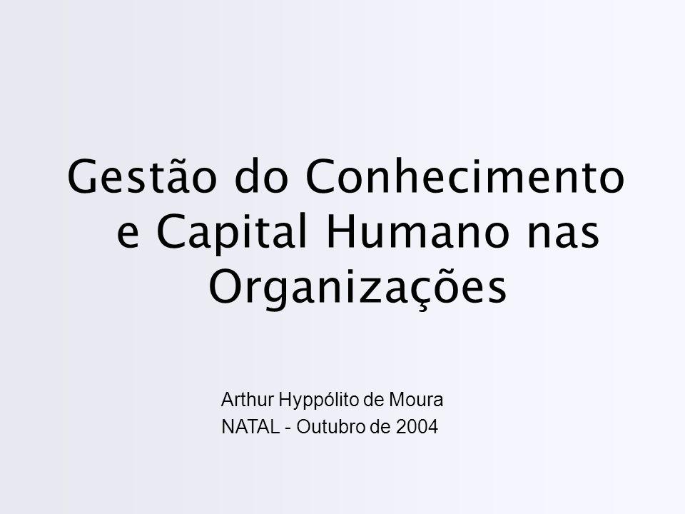 Gestão do Conhecimento e Capital Humano nas Organizações Arthur Hyppólito de Moura NATAL - Outubro de 2004