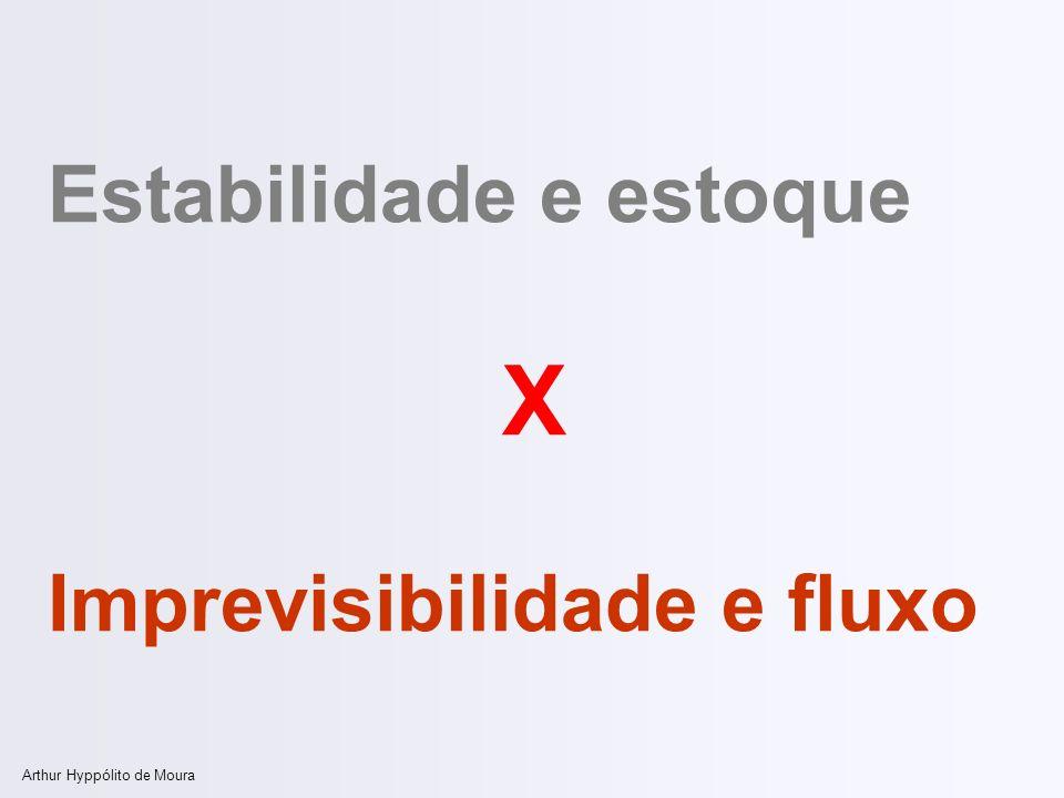Arthur Hyppólito de Moura Estabilidade e estoque X Imprevisibilidade e fluxo