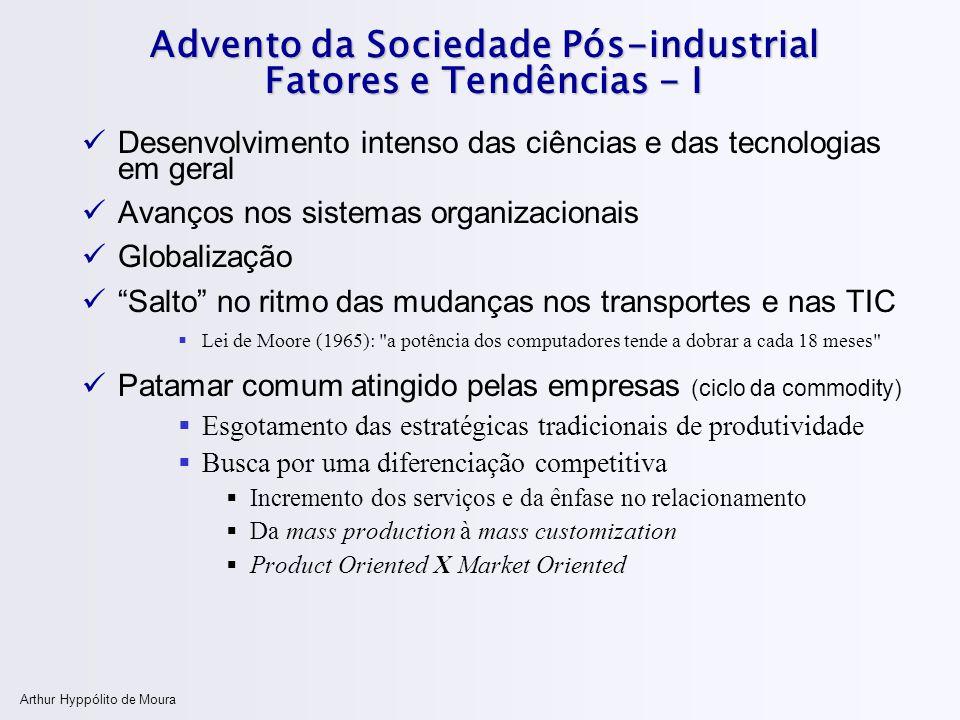 Arthur Hyppólito de Moura Advento da Sociedade Pós-industrial Fatores e Tendências - I Desenvolvimento intenso das ciências e das tecnologias em geral