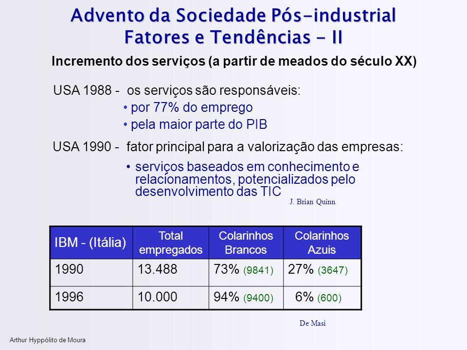 Arthur Hyppólito de Moura Advento da Sociedade Pós-industrial Fatores e Tendências - II Incremento dos serviços (a partir de meados do século XX) USA