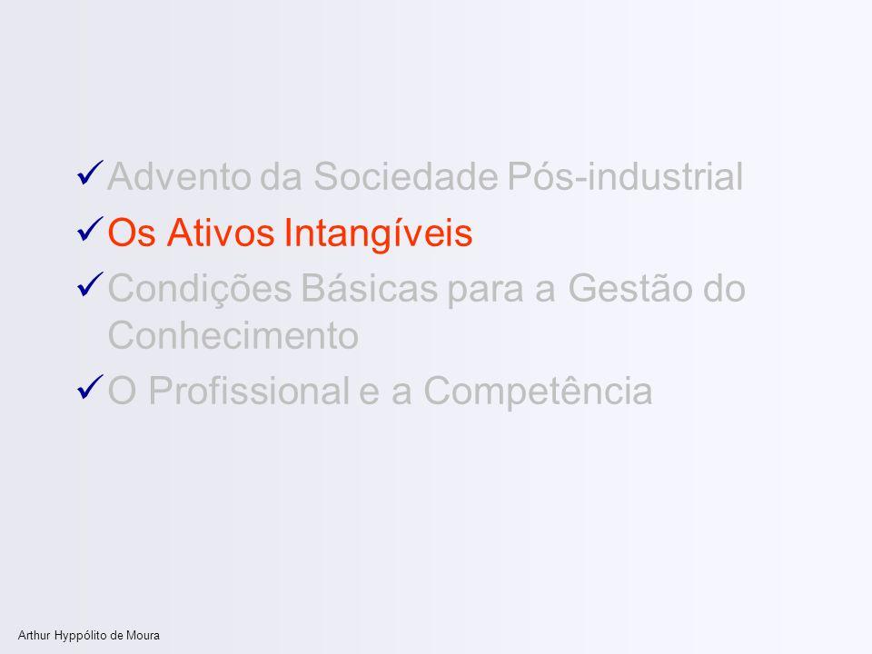 Arthur Hyppólito de Moura Advento da Sociedade Pós-industrial Os Ativos Intangíveis Condições Básicas para a Gestão do Conhecimento O Profissional e a