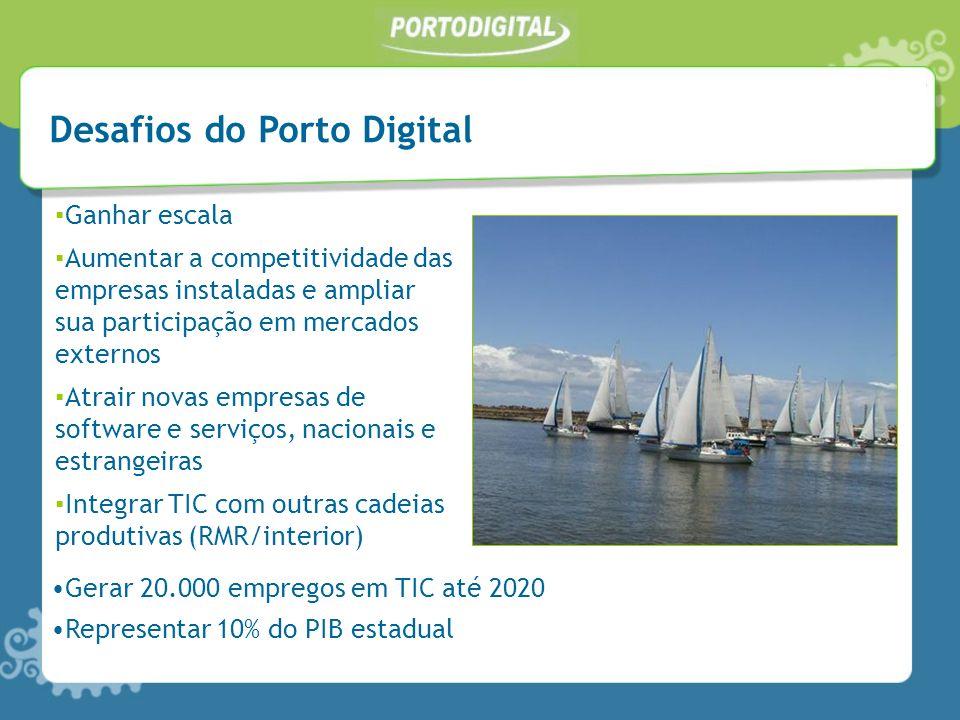 Desafios do Porto Digital Ganhar escala Aumentar a competitividade das empresas instaladas e ampliar sua participação em mercados externos Atrair nova