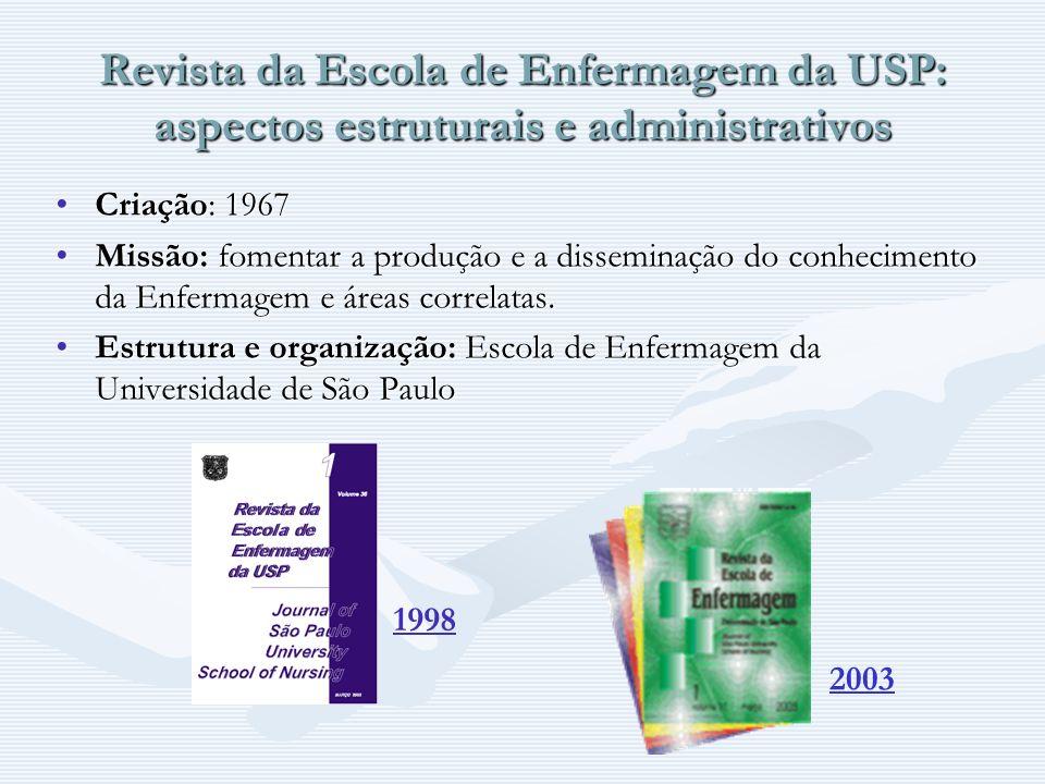 Revista da Escola de Enfermagem da USP: aspectos estruturais e administrativos Periodicidade: trimestral (março, junho, setembro e dezembro)Periodicidade: trimestral (março, junho, setembro e dezembro) Indexação em Bases de Dados:Indexação em Bases de Dados: Medline (http://www.bireme.br) Lilacs - (http://www.bireme.br) CINAHL - (http://www.cinahl.com/) CUIDEN - (http://www.doc6.es/index/)