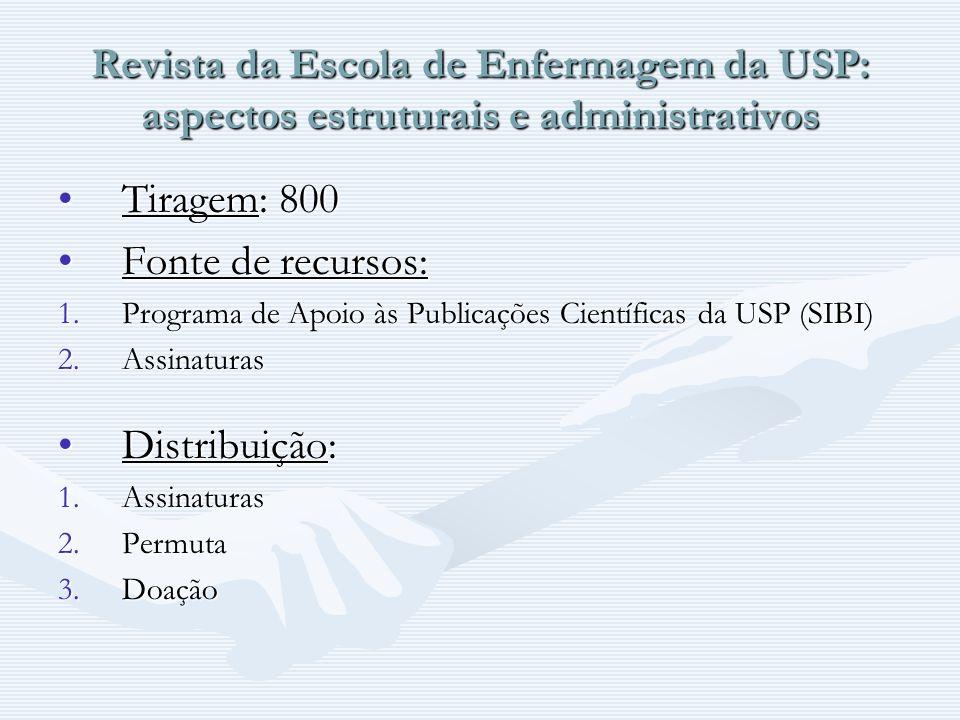 Revista da Escola de Enfermagem da USP: aspectos estruturais e administrativos Tiragem: 800Tiragem: 800 Fonte de recursos:Fonte de recursos: 1.Program