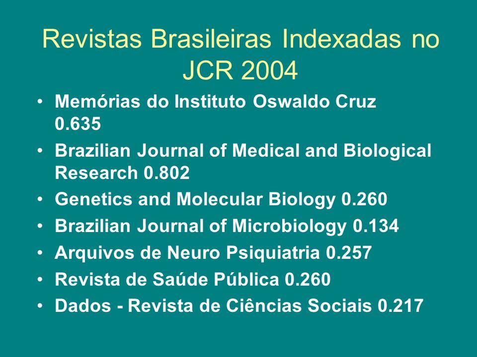 Revistas Brasileiras Indexadas no JCR 2004 Memórias do Instituto Oswaldo Cruz 0.635 Brazilian Journal of Medical and Biological Research 0.802 Genetic