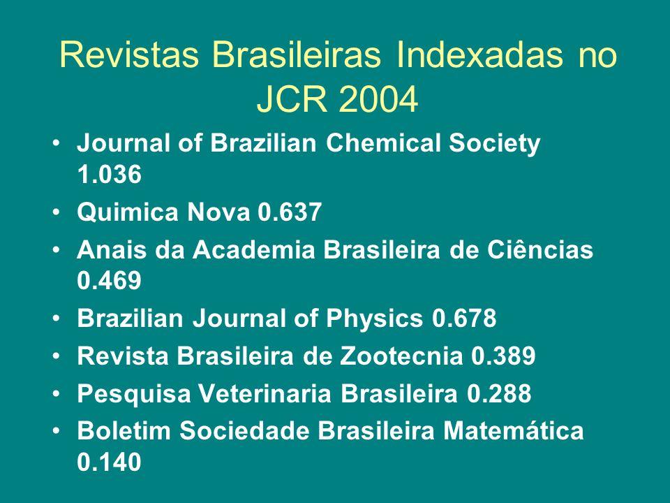 Revistas Brasileiras Indexadas no JCR 2004 Journal of Brazilian Chemical Society 1.036 Quimica Nova 0.637 Anais da Academia Brasileira de Ciências 0.4