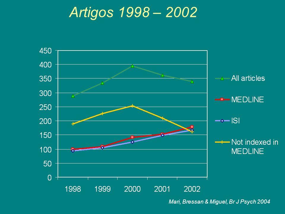 Artigos 1998 – 2002 Mari, Bressan & Miguel, Br J Psych 2004