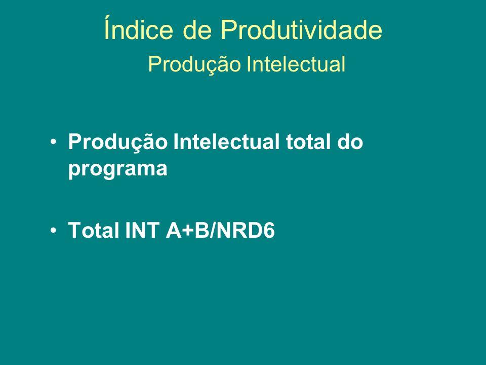 Índice de Produtividade Produção Intelectual Produção Intelectual total do programa Total INT A+B/NRD6