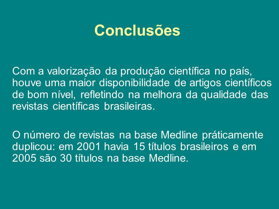 Conclusões Com a valorização da produção científica no país, houve uma maior disponibilidade de artigos científicos de bom nível, refletindo na melhor