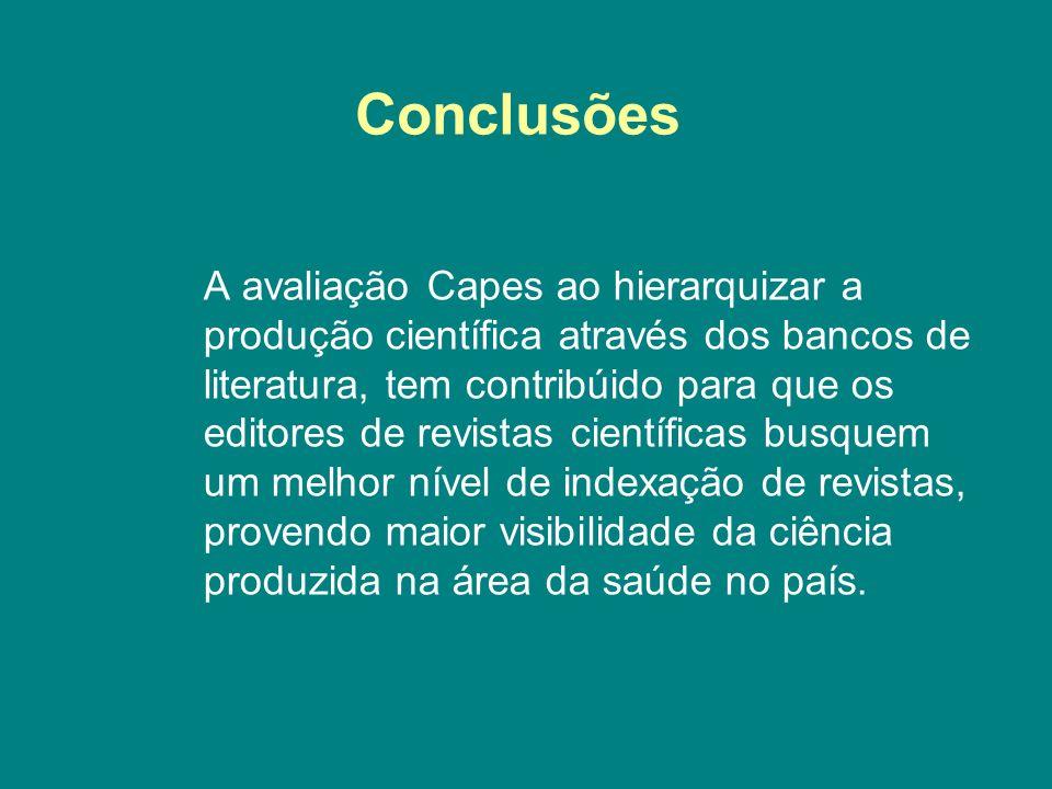 Conclusões A avaliação Capes ao hierarquizar a produção científica através dos bancos de literatura, tem contribúido para que os editores de revistas