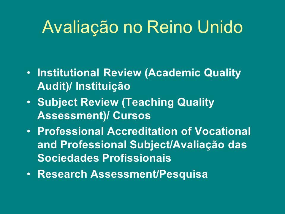 Avaliação no Reino Unido Institutional Review (Academic Quality Audit)/ Instituição Subject Review (Teaching Quality Assessment)/ Cursos Professional
