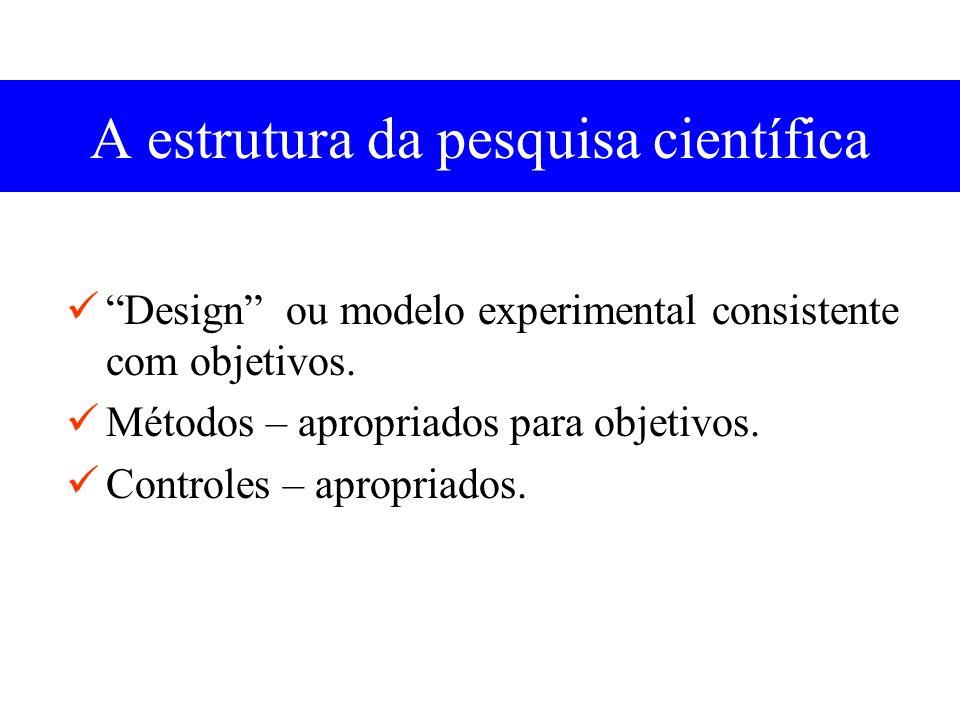 A estrutura da pesquisa científica Design ou modelo experimental consistente com objetivos.