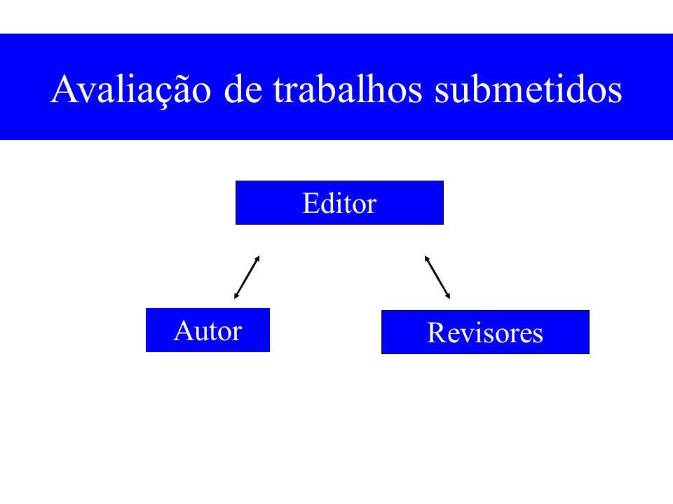 Editor Autor Revisores Avaliação de trabalhos submetidos