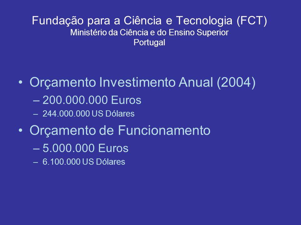 Fundação para a Ciência e Tecnologia (FCT) Ministério da Ciência e do Ensino Superior Portugal Orçamento Investimento Anual (2004) –200.000.000 Euros