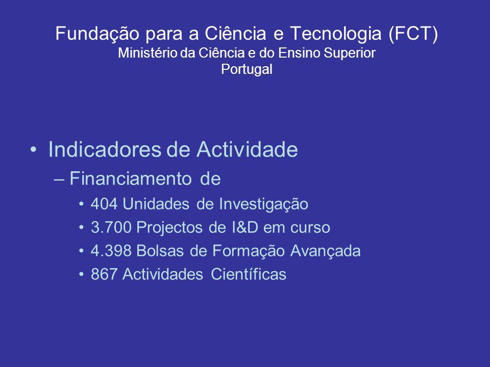Fundação para a Ciência e Tecnologia (FCT) Ministério da Ciência e do Ensino Superior Portugal Indicadores de Actividade –Financiamento de 404 Unidades de Investigação 3.700 Projectos de I&D em curso 4.398 Bolsas de Formação Avançada 867 Actividades Científicas