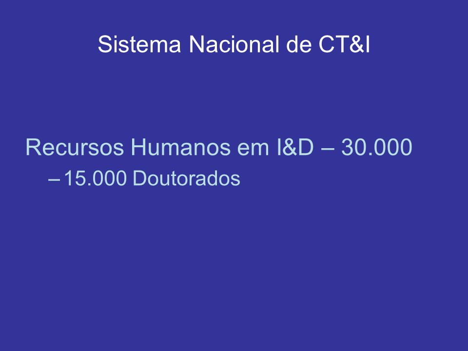 Sistema Nacional de CT&I Recursos Humanos em I&D – 30.000 –15.000 Doutorados