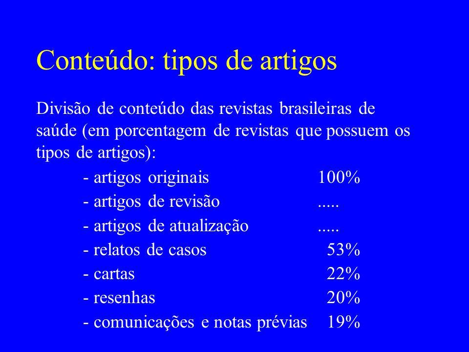 Conteúdo: tipos de artigos Divisão de conteúdo das revistas brasileiras de saúde (em porcentagem de revistas que possuem os tipos de artigos): - artig