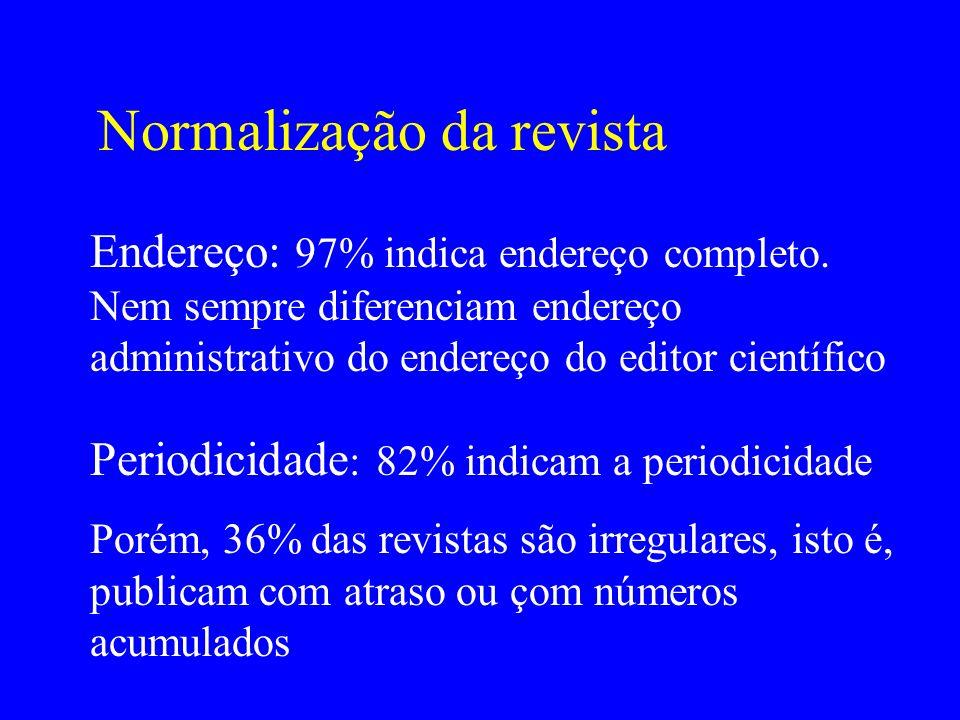 Normalização da revista Endereço: 97% indica endereço completo. Nem sempre diferenciam endereço administrativo do endereço do editor científico Period